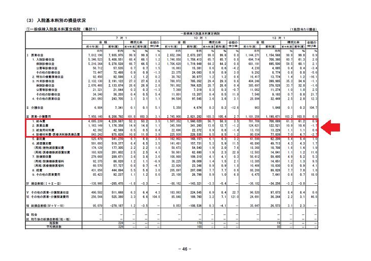 %e5%8c%bb%e7%99%82%e7%b5%8c%e6%b8%88